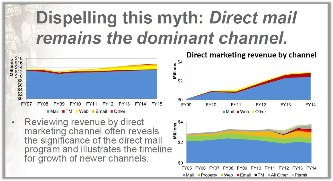 Dispelling Myths - Slide 11 ver 2